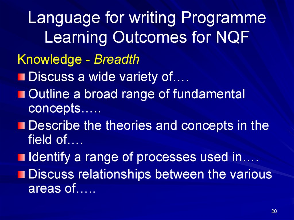 Language for writing Programme Learning Outcomes for NQF