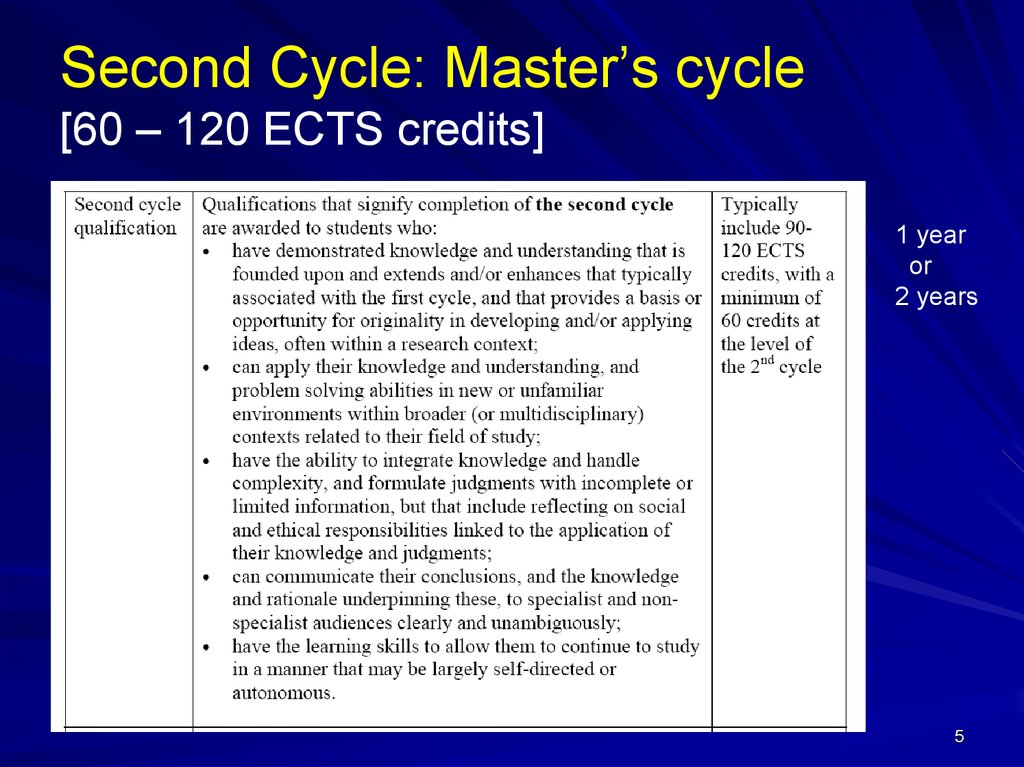 Second Cycle: Master's cycle [60 – 120 ECTS credits]