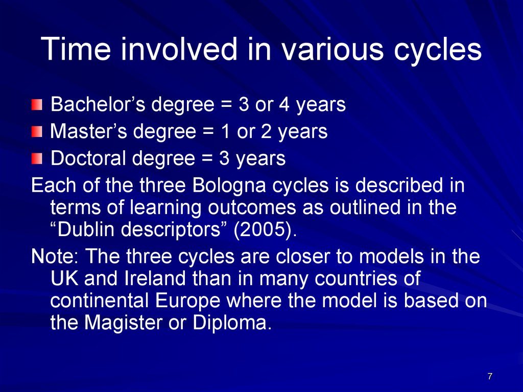 Time involved in various cycles