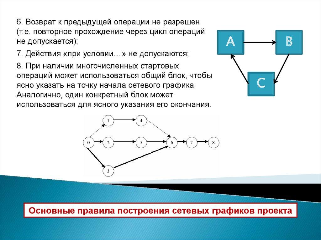 Сетевая девушка модель выполнения работ проекта работа в мвд для девушек плюсы и минусы