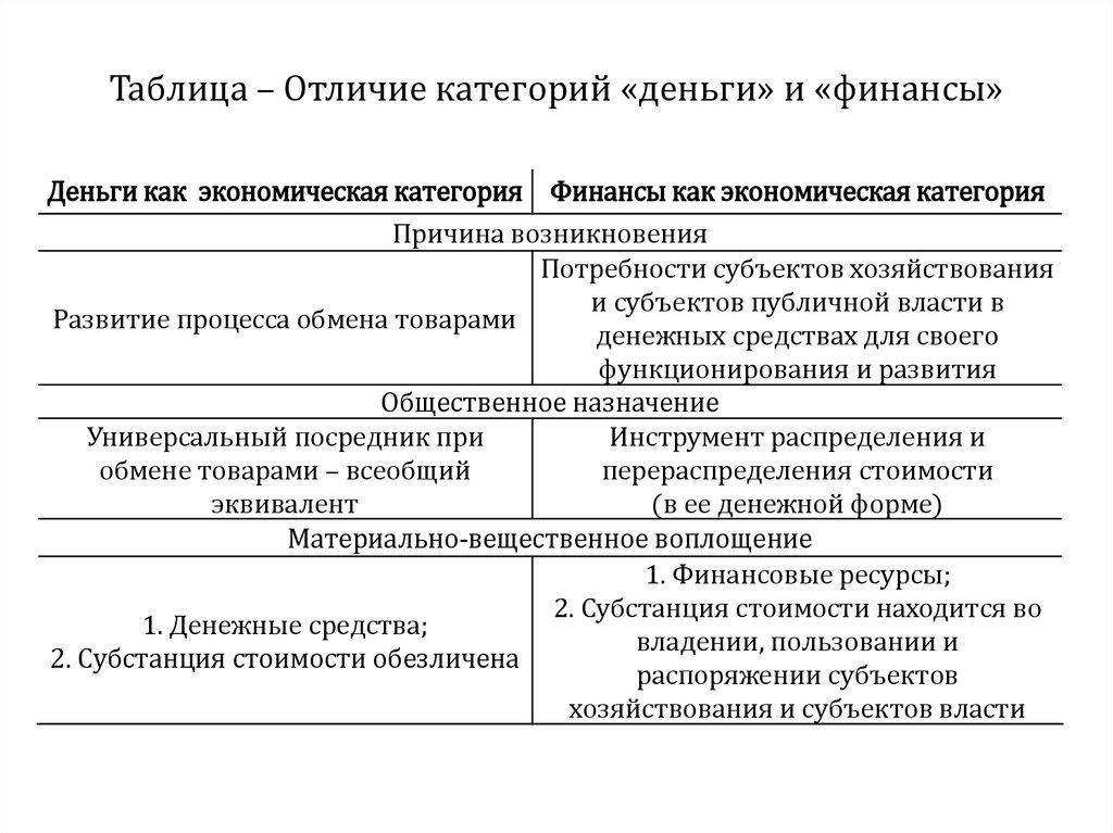 Мошенник калинин кредит союз банк