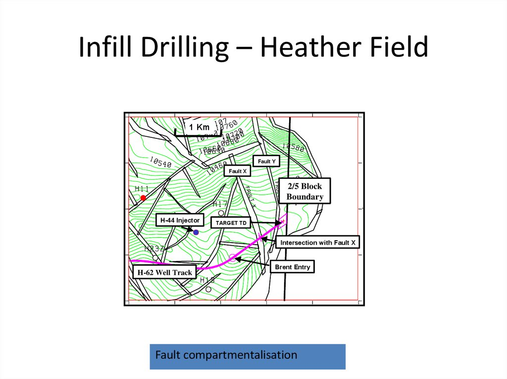 RM Example 3: Heather Field Compartmentalisation and Variable Recovery