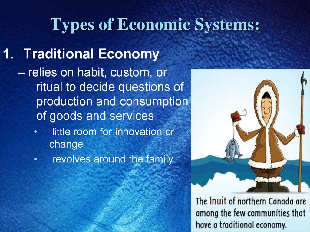 Types of Economic Systems:
