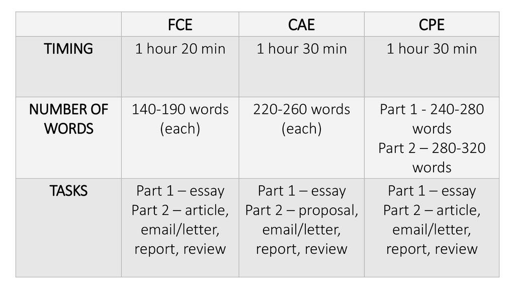 internet history essay year 12
