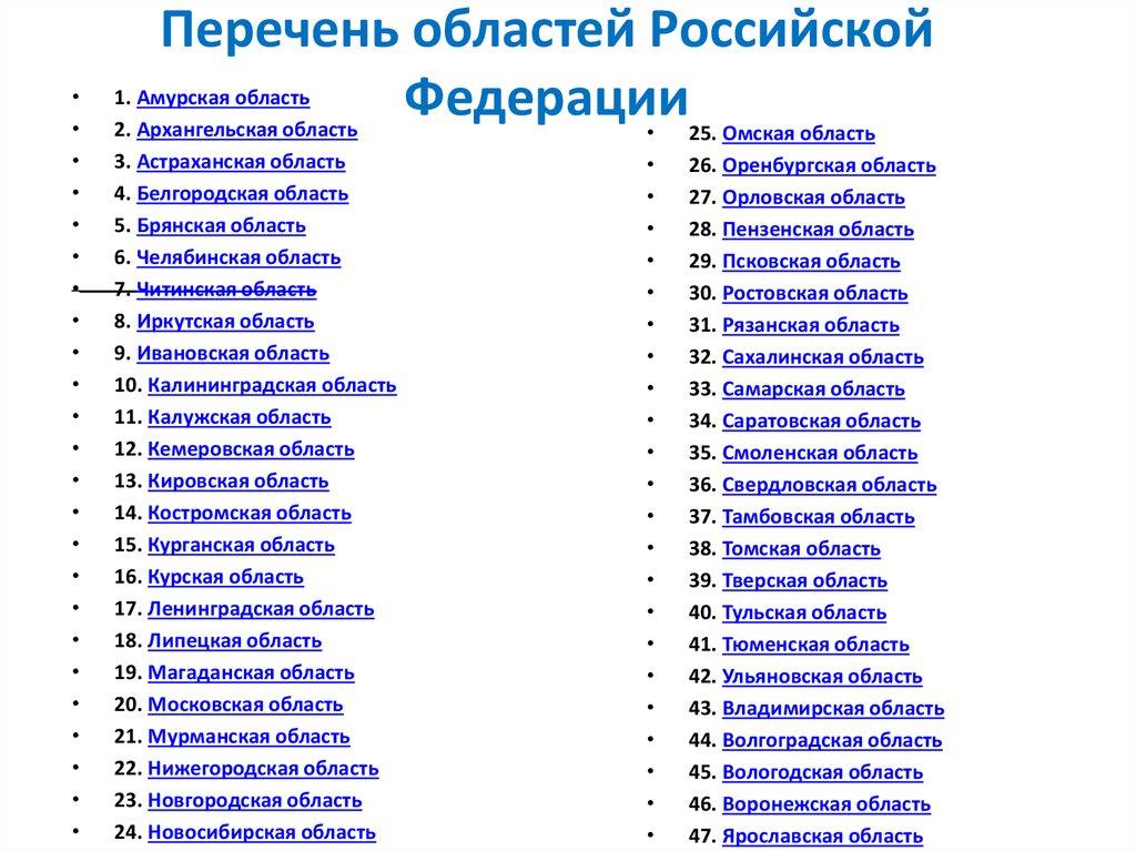 выясняется, картинка с кодами регионов россии комплекте родители найдут