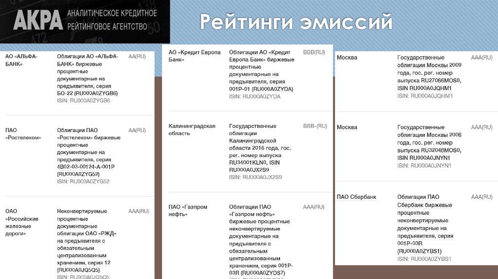 Ru000a0jnyn1 what is trading account