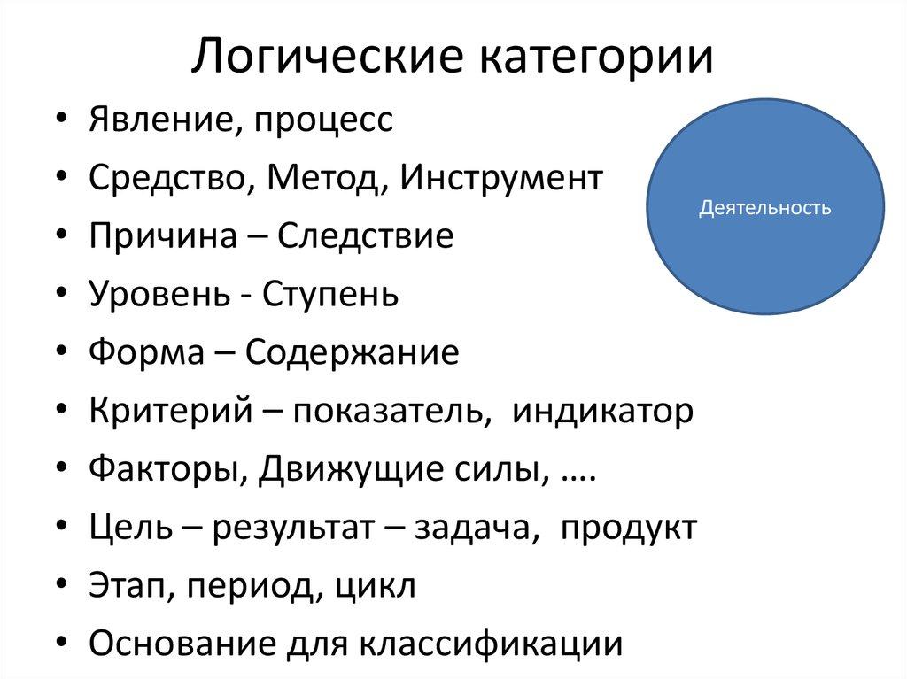 теоретическая грамматика английского