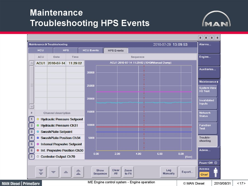 Maintenance Troubleshooting HPS Events