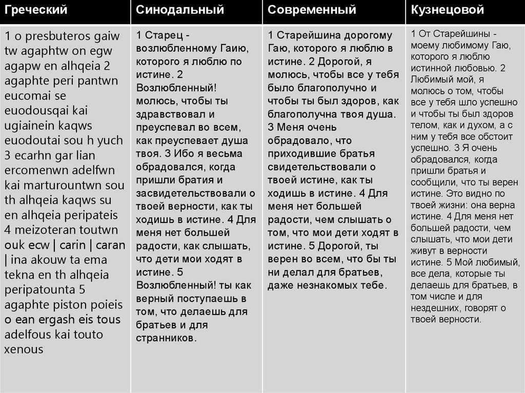 Древнегреческий новый завет с подстрочным переводом онлайн