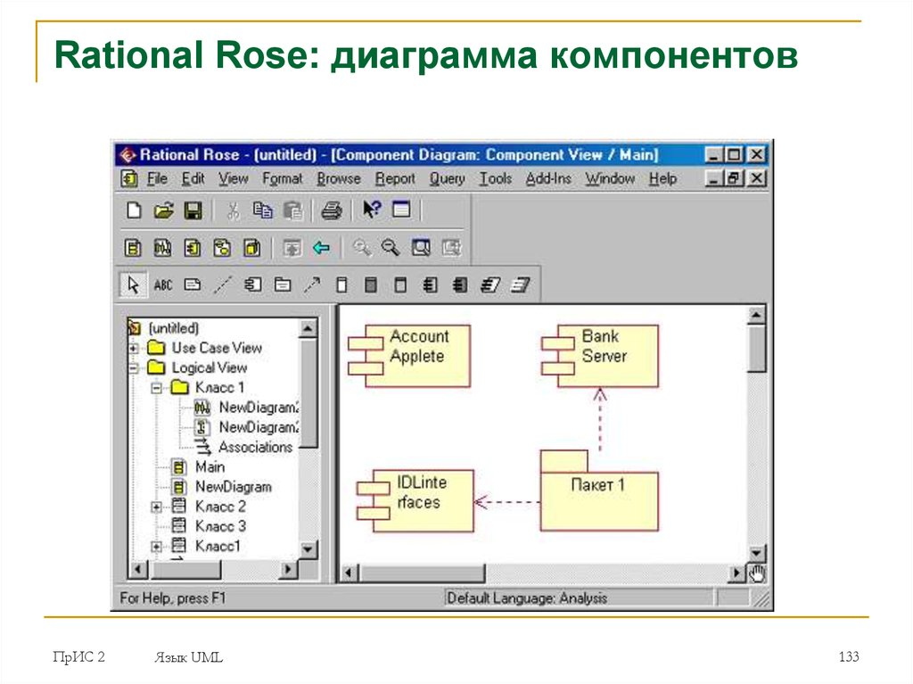 Rational Rose: диаграмма коммуникации