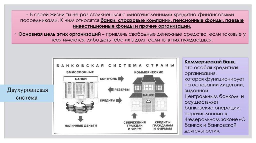 Взять кредит онлайн с плохой кредитной историей на карту vam-groshi.com.ua