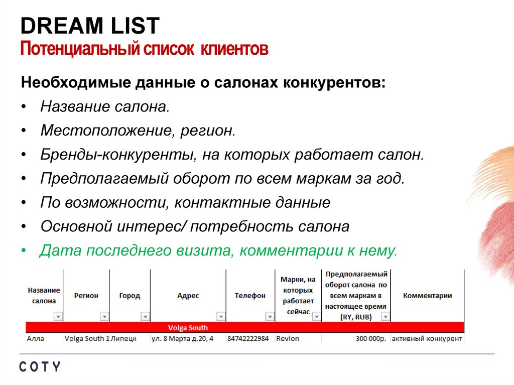 Dream list