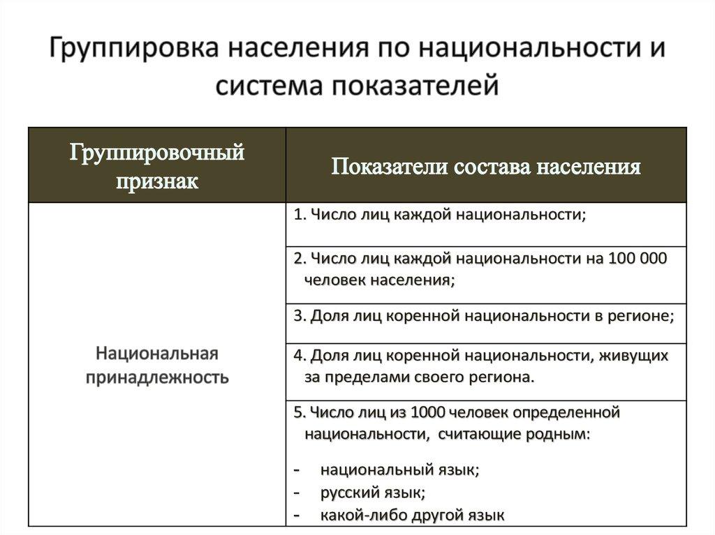 pdf Amine
