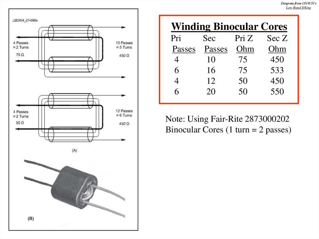 Low-Band Receive Antennas - презентация онлайн