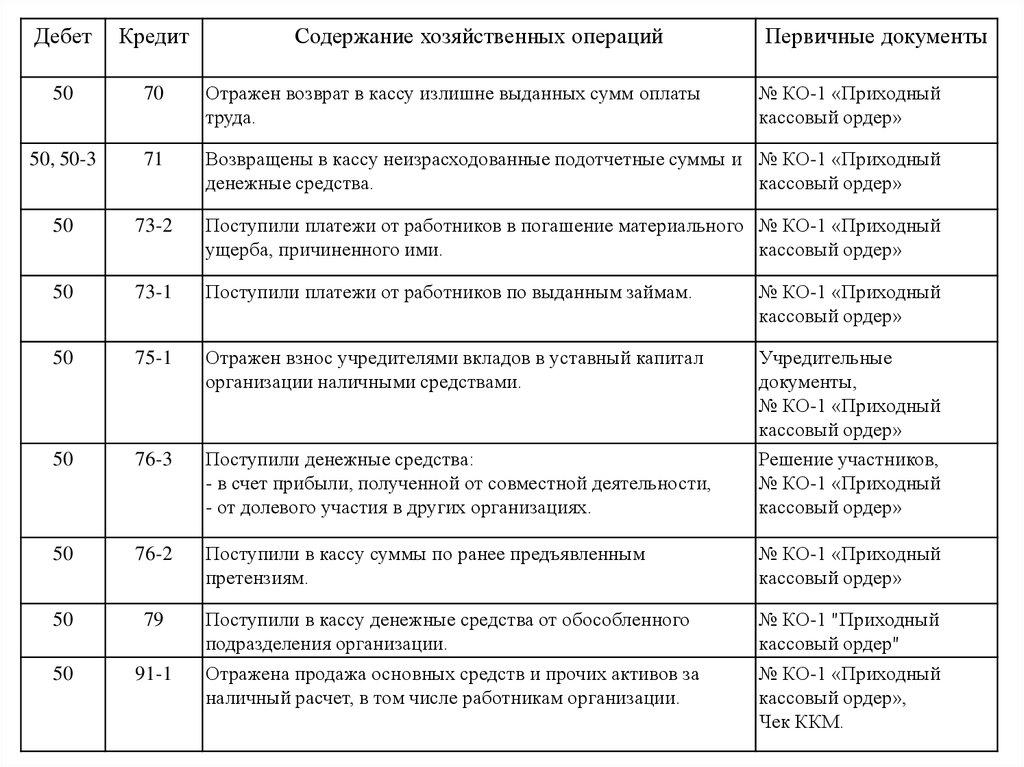 кто занимал московский престол в годы смуты