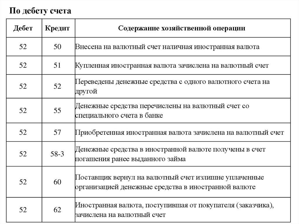 Учет денежных средств online presentation 51