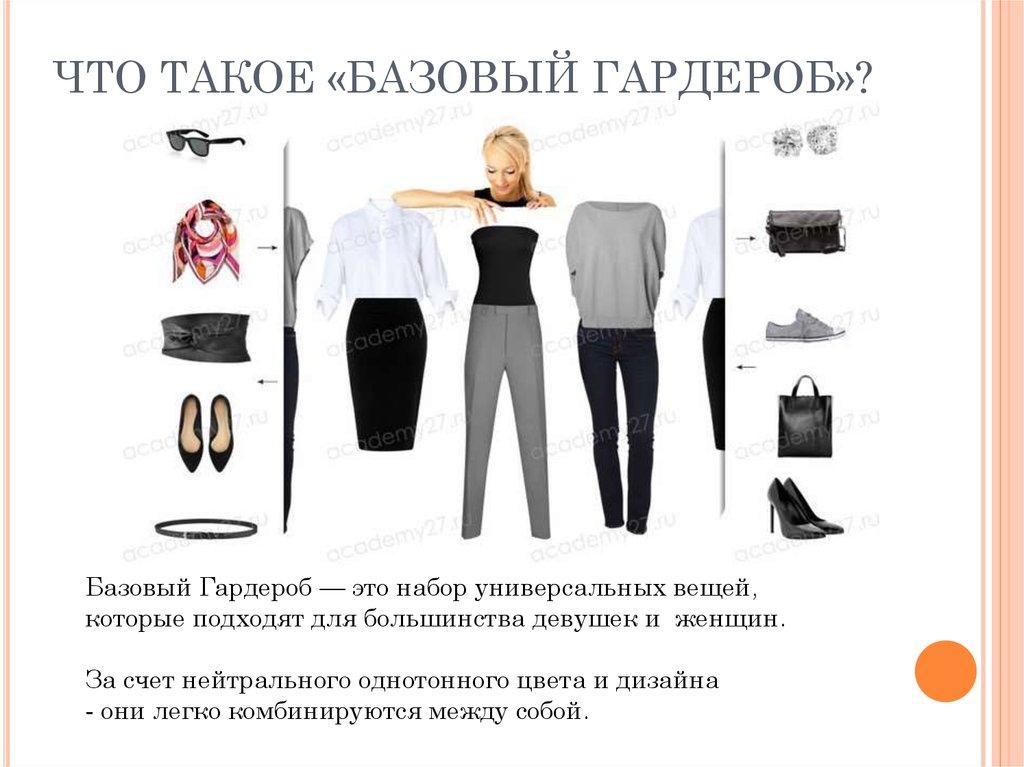 Составление гардероба в картинках