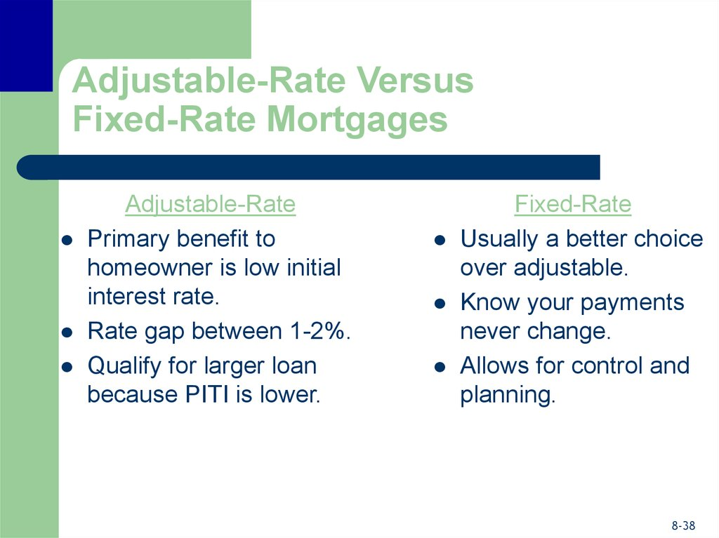 Adjustable-Rate Versus Fixed-Rate Mortgages