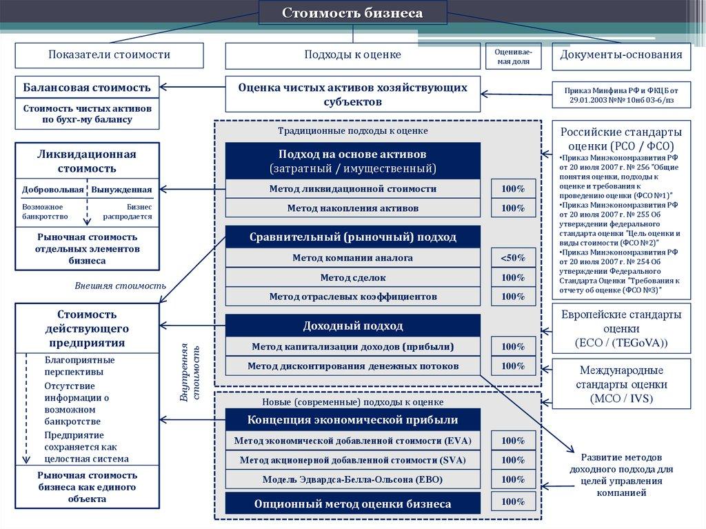 download Cancer Cytogenetics: