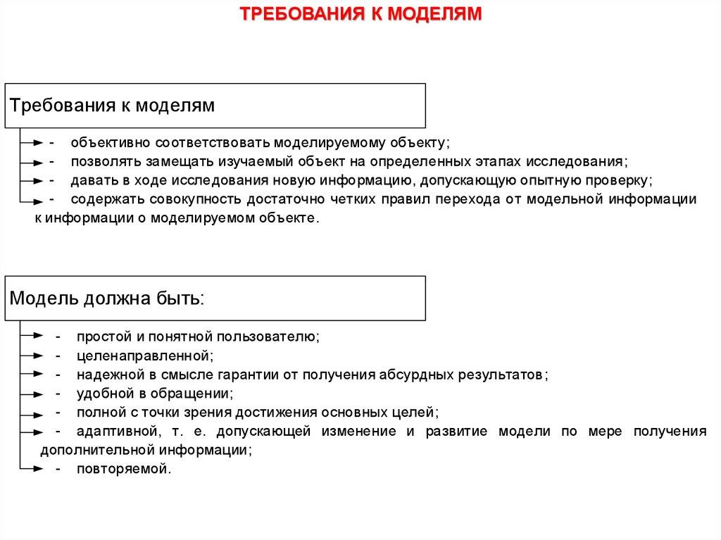 ebook Великие женщины великой России 2010