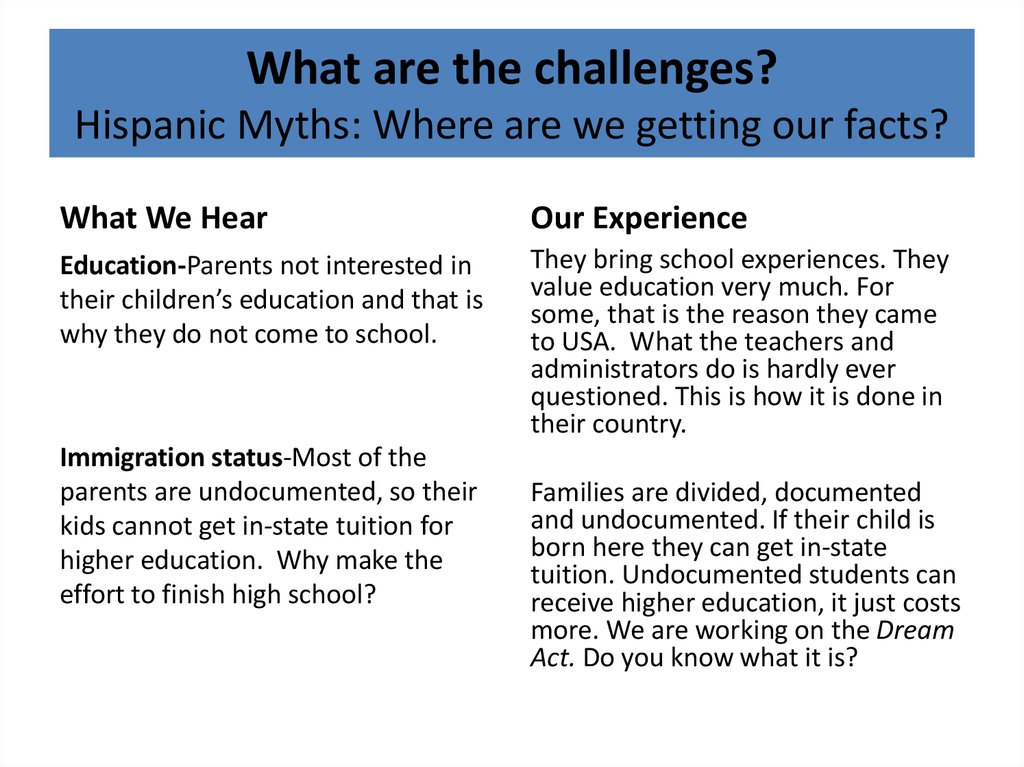 What are the challenges? Hispanic Myths: Where are we getting our facts?