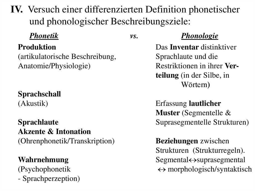 Ausgezeichnet Definieren Anatomie Und Physiologie Und Erklären Ihre ...