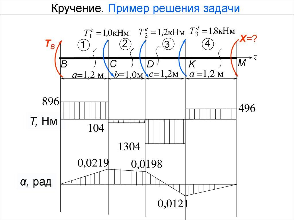 Изгиб и кручение пример решения задачи решения задач но аналитической геометрии высшей математики