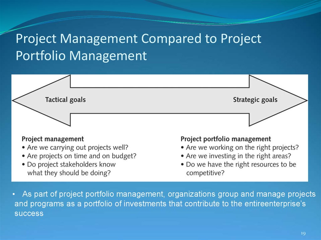 Project Management Compared to Project Portfolio Management