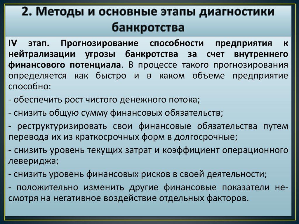 коэффициент нейтрализации угрозы банкротства