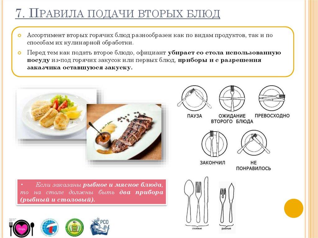 Правила подачи холодных блюд и горячих напитков — pic 2