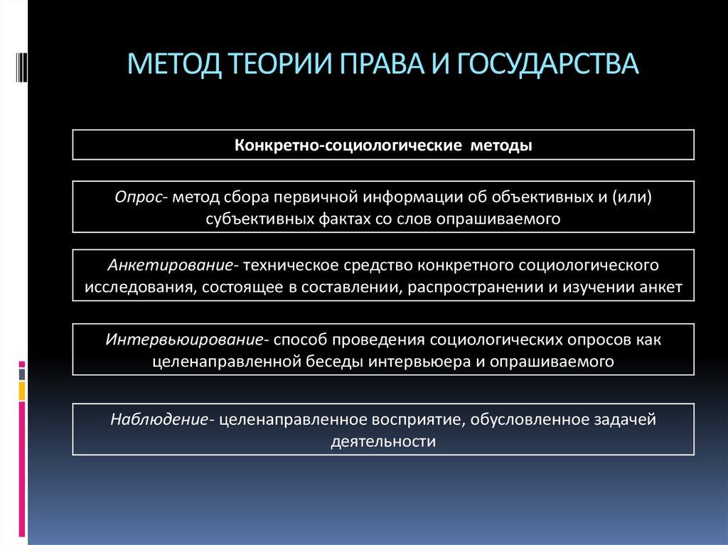 Методология Тгп Понятие И Значение Шпаргалка