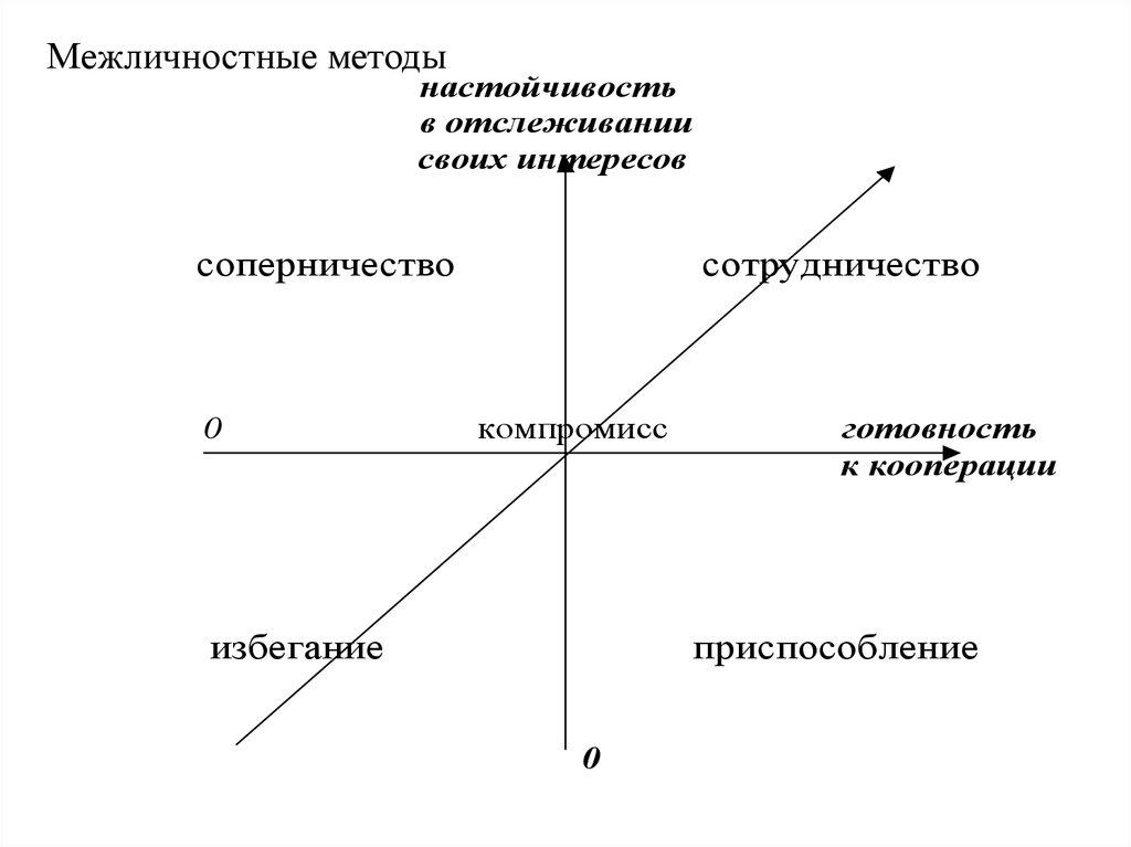 concept-gelisim.com