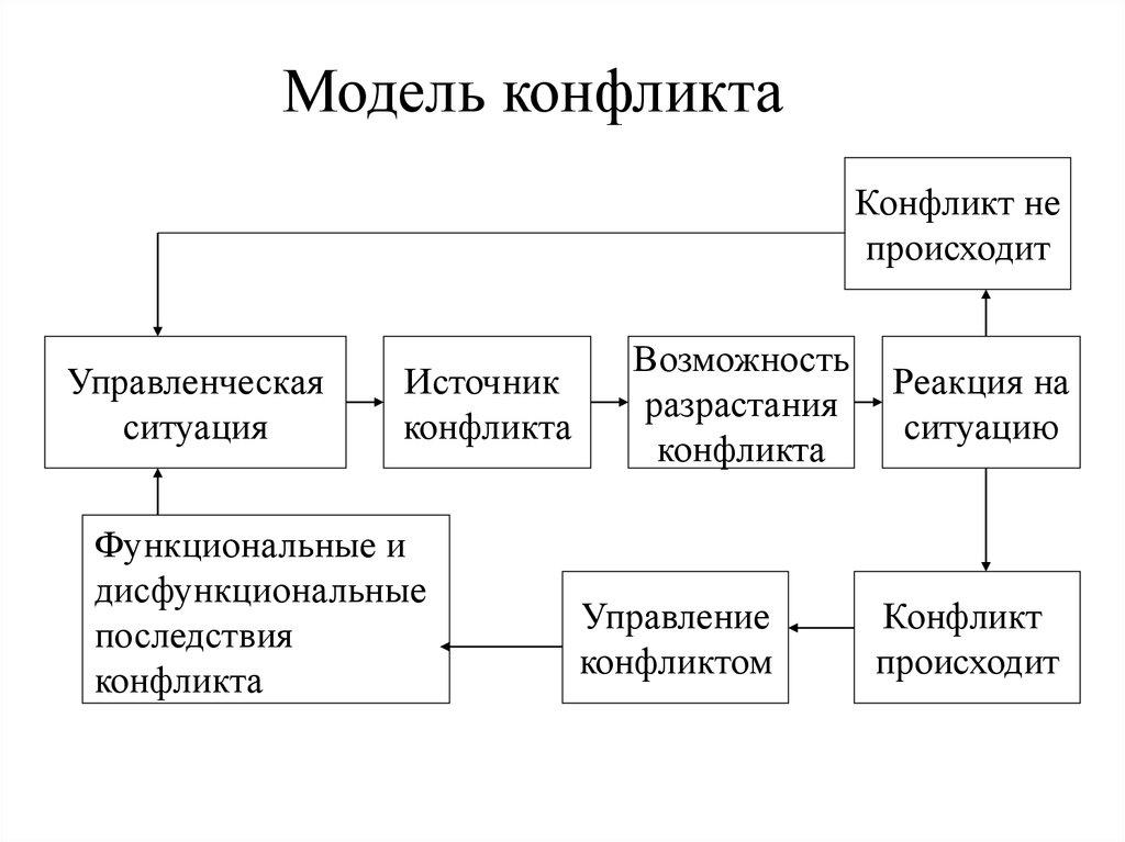 read Moć mita: razgovor