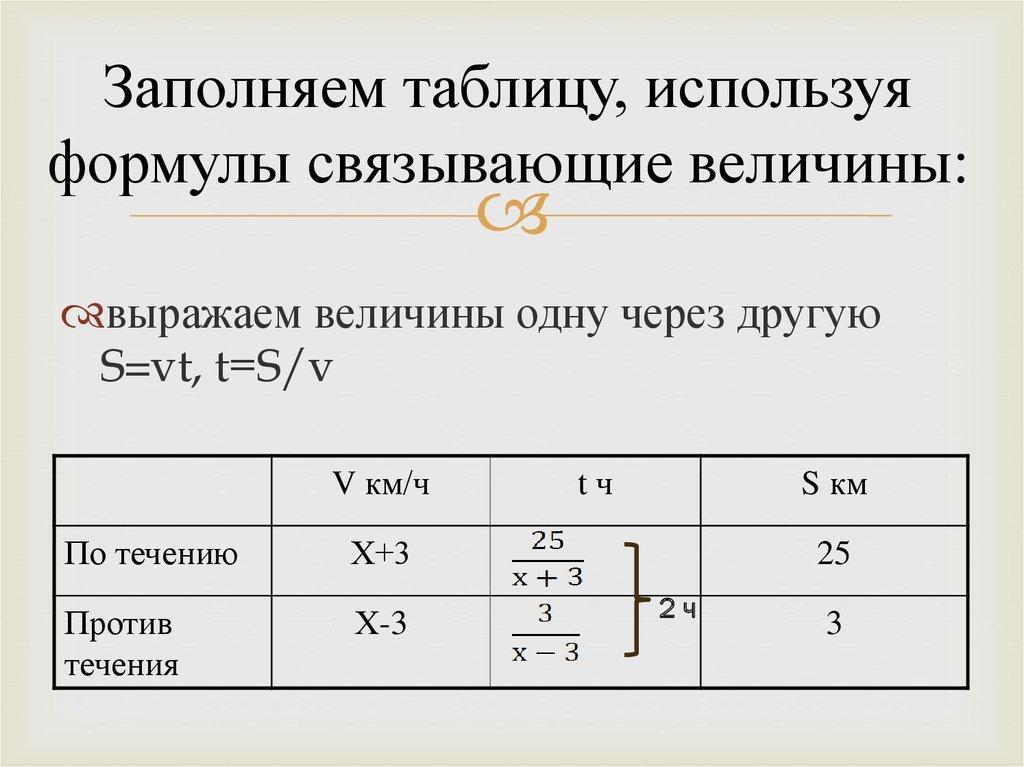 Решение задач на дробно рациональные составная задача с методикой решения
