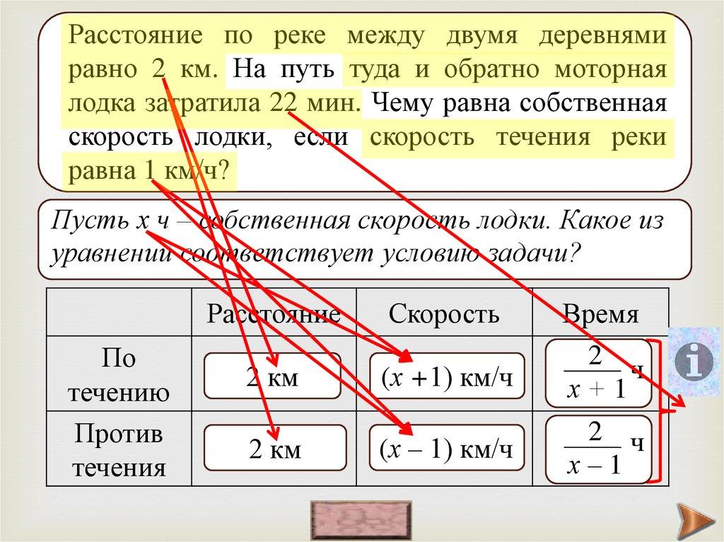 Решение задач про течения сборник решения задач по сопромат
