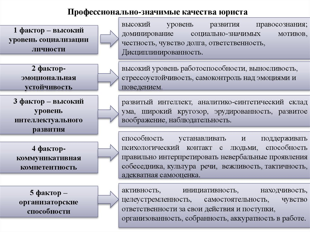 Могут ли начислить социальную доплату к пенсии ниже прожиточного минимума в москве