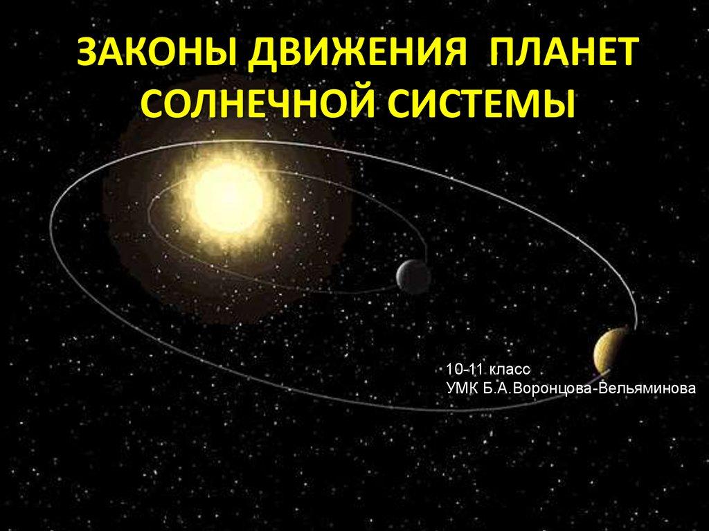 движения планет картинки