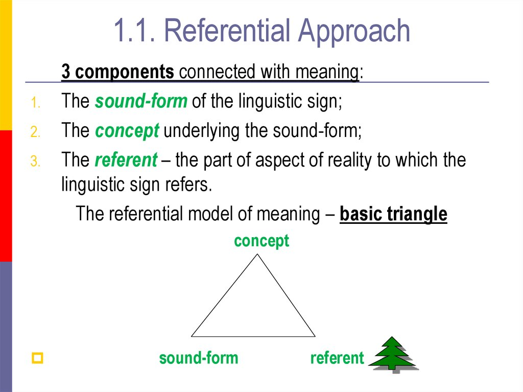 1.1. Referential Approach