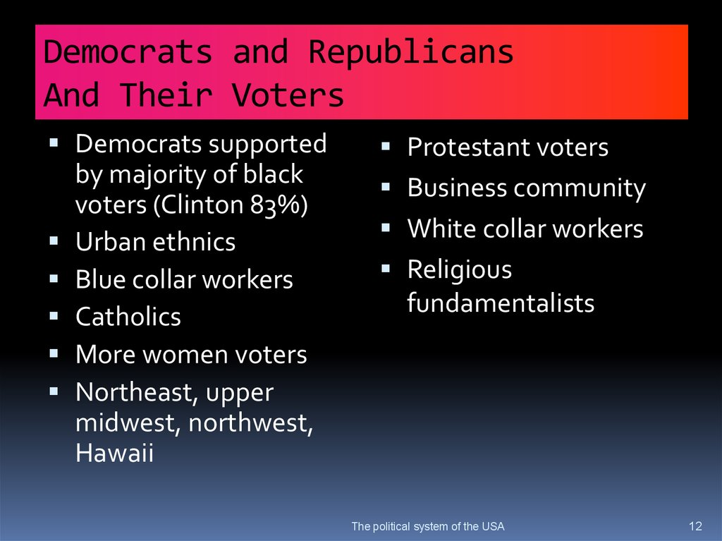 Democrats and Republicans And Their Voters