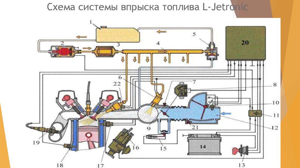 Схема системы распределенного впрыска топлива фото 90