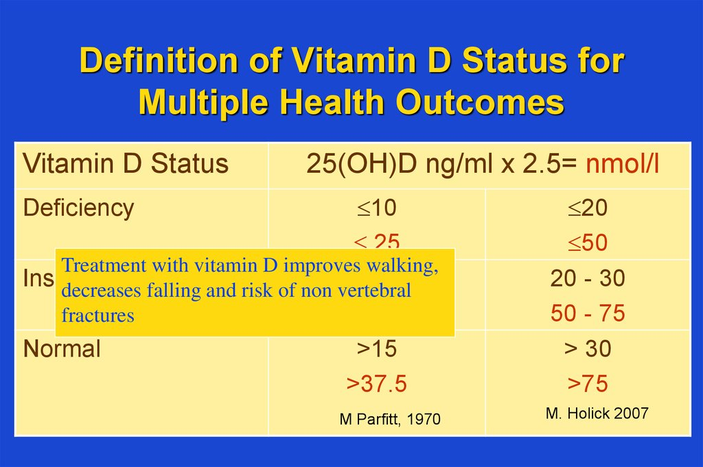 Definition of Vitamin D Status for Multiple Health Outcomes