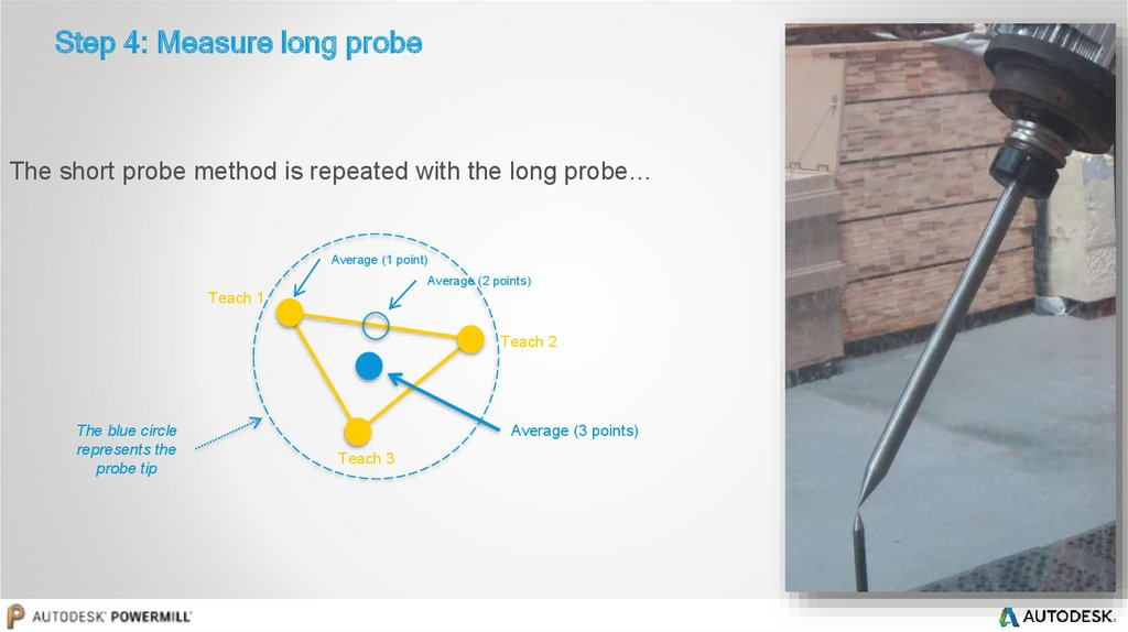 Step 4: Measure long probe