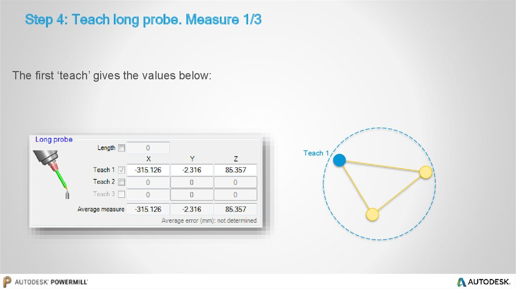 Step 4: Teach long probe. Measure 1/3