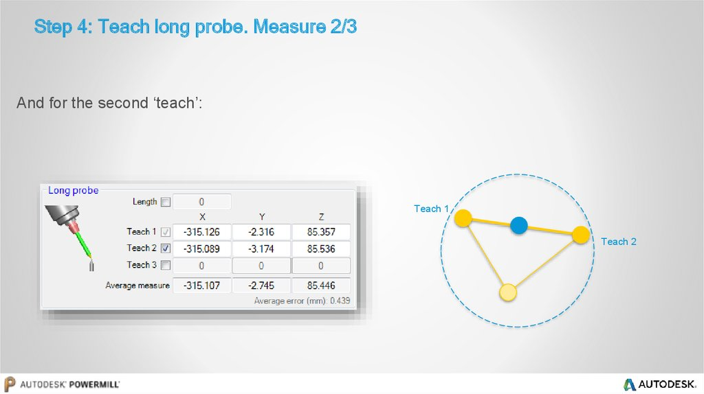 Step 4: Teach long probe. Measure 2/3