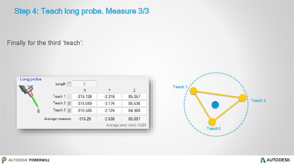 Step 4: Teach long probe. Measure 3/3