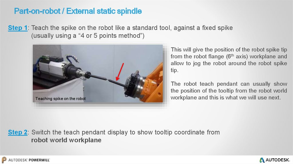 Part-on-robot / External static spindle