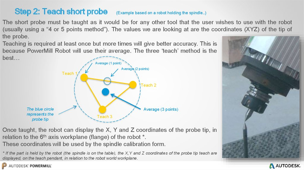 Step 2: Teach short probe (Example based on a robot holding the spindle…)