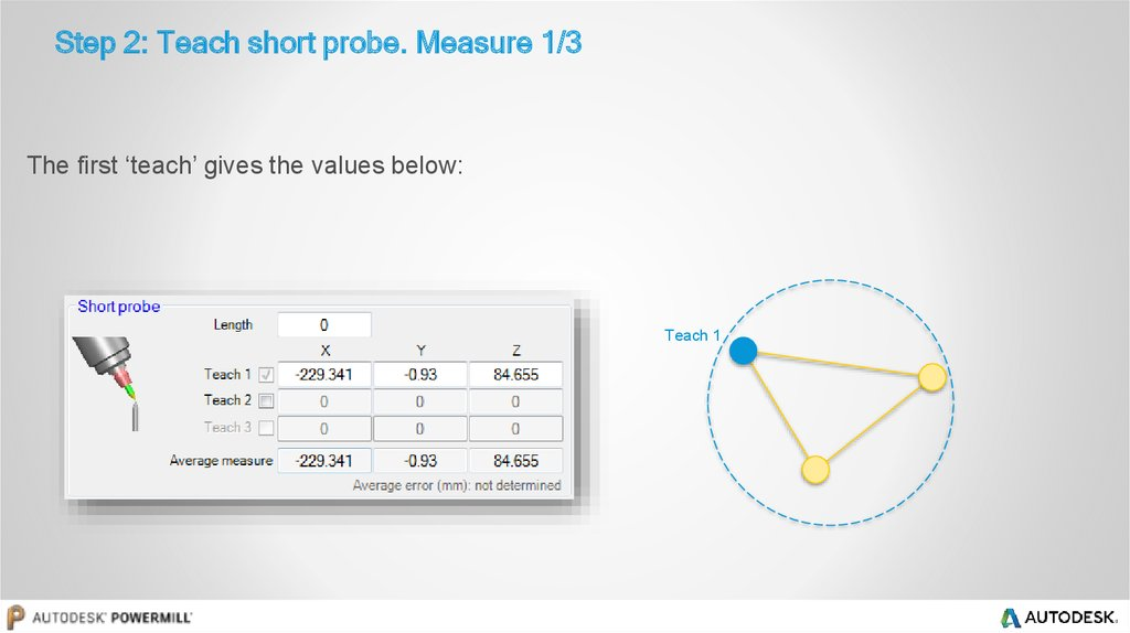 Step 2: Teach short probe. Measure 1/3