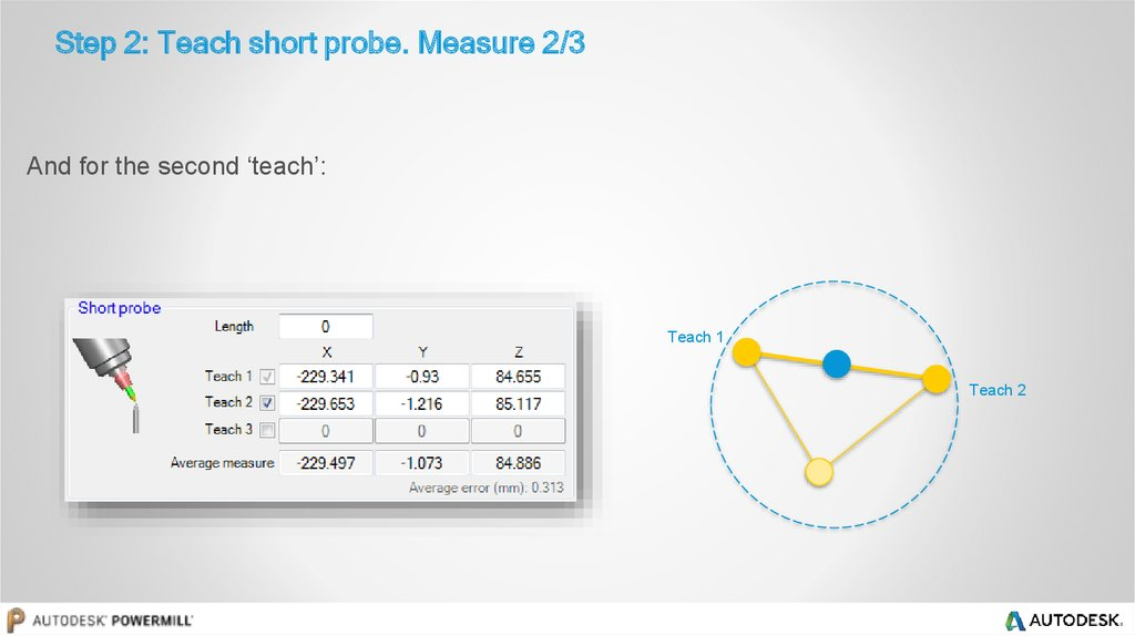 Step 2: Teach short probe. Measure 2/3