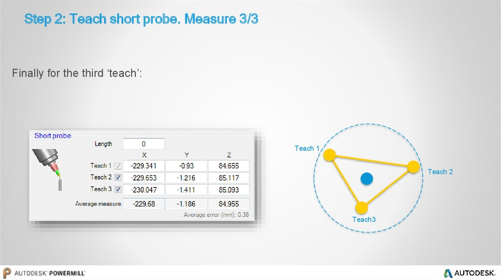 Step 2: Teach short probe. Measure 3/3